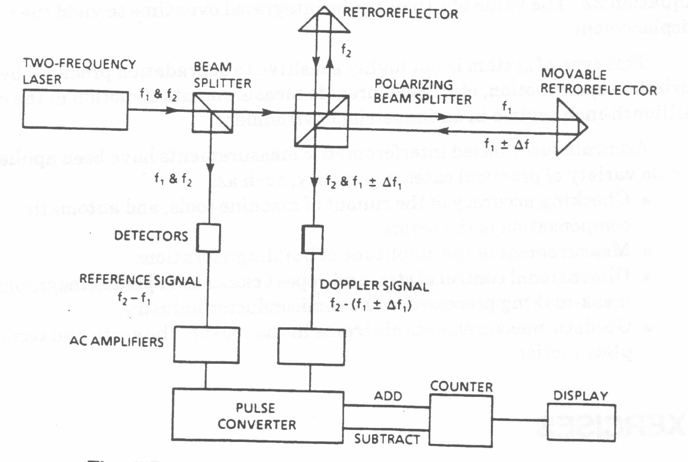 module 6 laser distance measurement. Black Bedroom Furniture Sets. Home Design Ideas